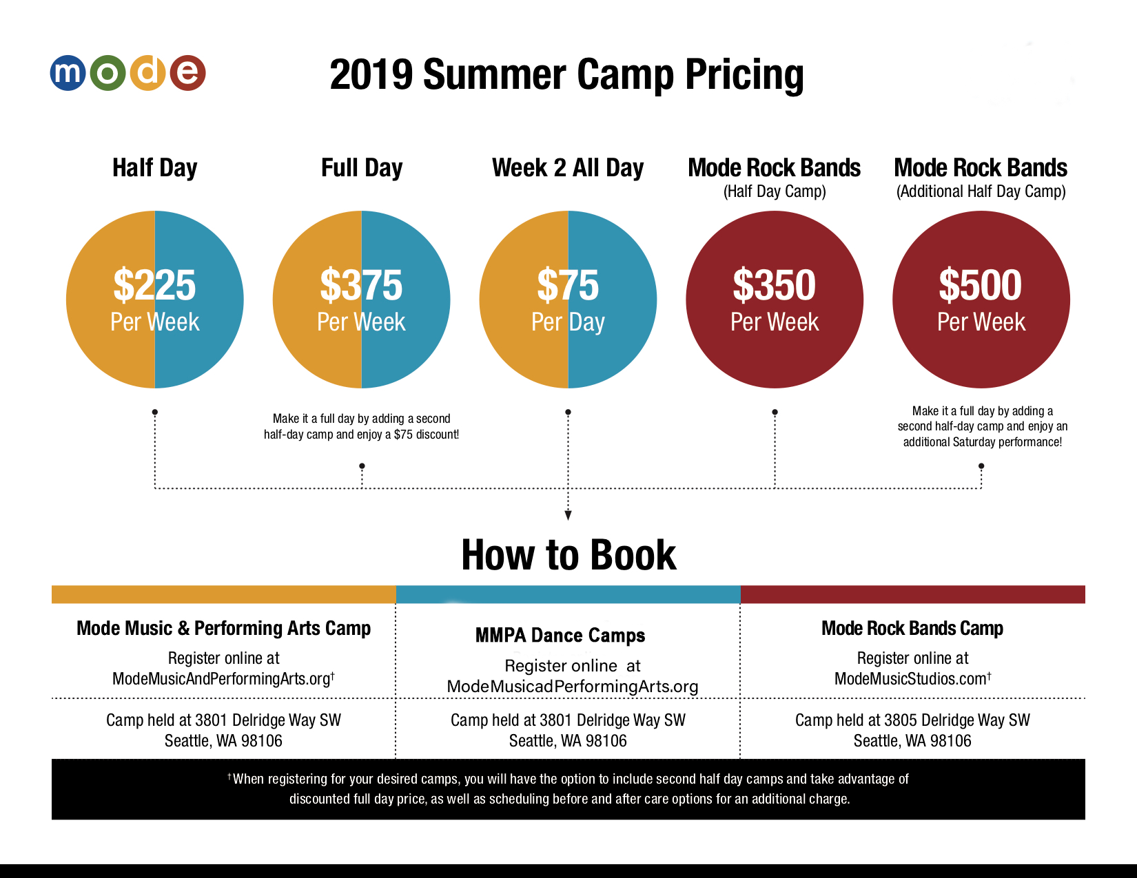 summer camps schedule pricing